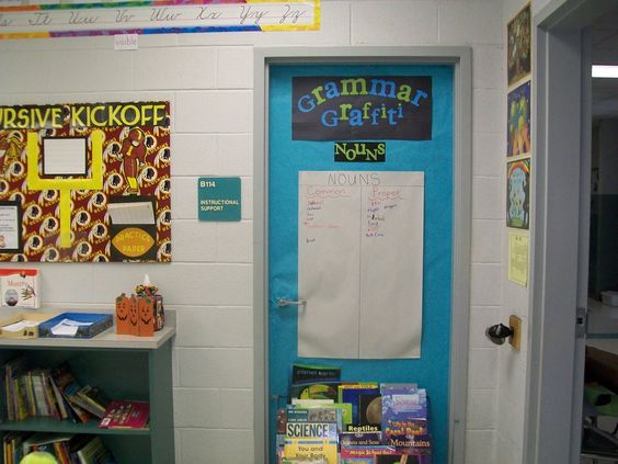 Classroom Wall Decorations Middle School ~ Classroom decorating ideas for middle school create your
