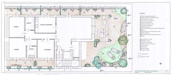 http://www.progettogiardinonline.it/il-tuo-giardino/gli-elaborati/: