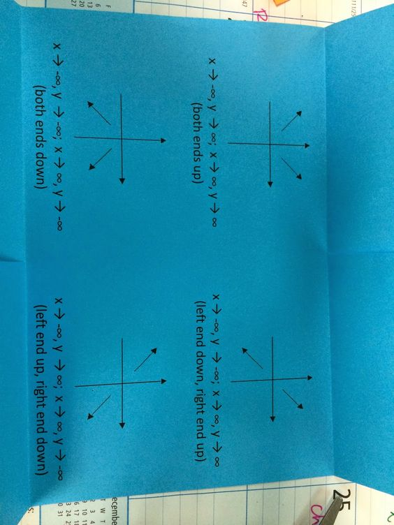 polynomials and rational functions unit for pre cal including foldables for end behavior and. Black Bedroom Furniture Sets. Home Design Ideas