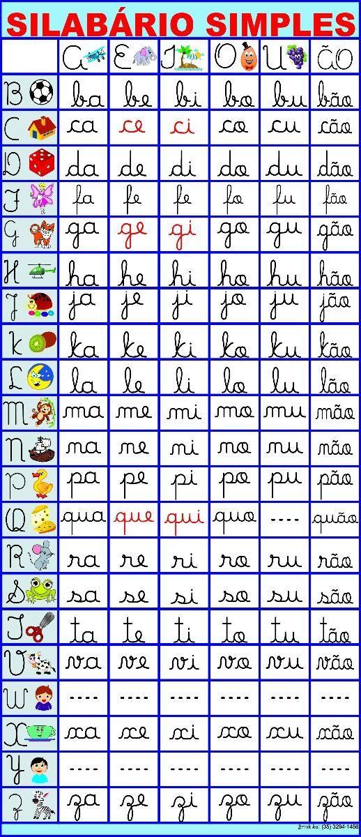 Imagen Relacionada Aprender Silabas Como Ensenar A Leer Cursiva
