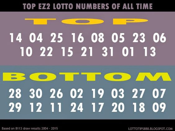 pick 3 lotto numbers for tonight