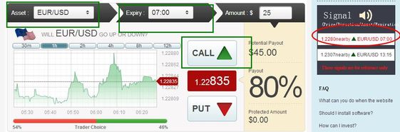 Signals from FX77 OPTION: Buy CALL option on EUR/USD near 1.2280 at the exprie time 7:00 GMT http://www.fx77.com/inte?lang=en&lrx