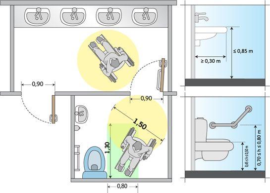 Dimension Toilette Public Handicapé | Disposition Des Toilettes Pour