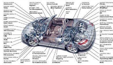 Vocabulario Coches Y Motor Terminos Relacionados With Images