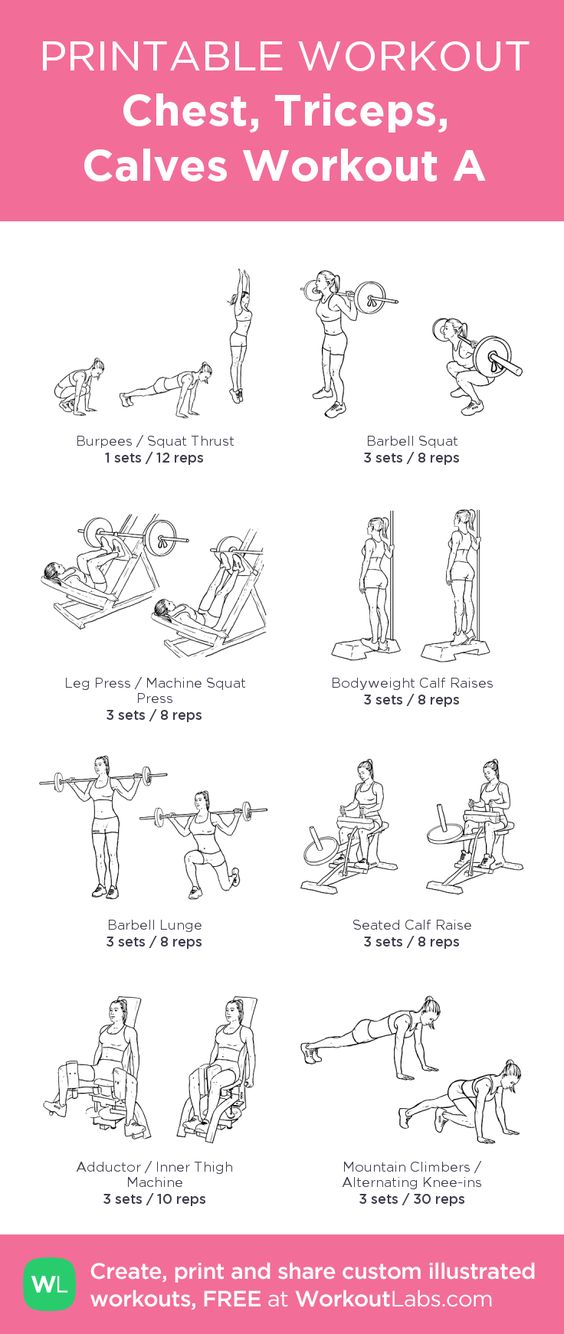 Chest, Triceps, Calves Workout A: my visual workout ...  Chest, Triceps,...