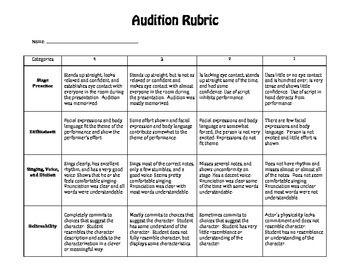 School Musical Audition Rubric Program Ideas Pinterest