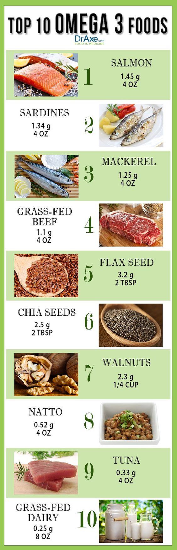 Omega 3 Benefits Plus Top 10 Omega 3 Foods List - DrAxe: