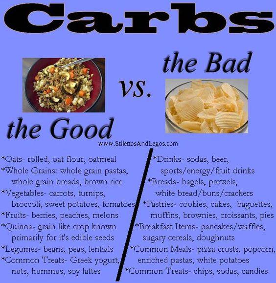 list of good carbs pdf