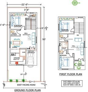 Download 900 Sq Ft House Plans East Facing Adhome Duplex House Plans Indian House Plans 20x40 House Plans