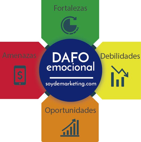 Marketing Digital - Saul Cubilla infografia