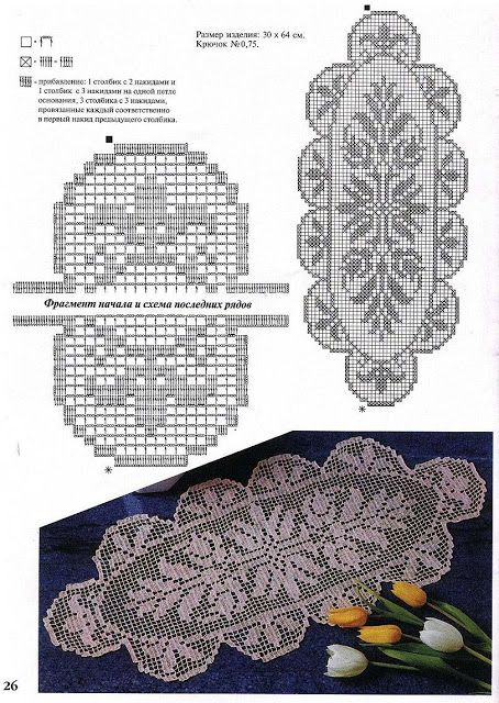 Filet Crochet & Chart: