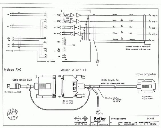 twido plc wiring diagram