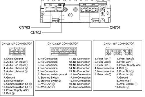 Toyota Car Radio Stereo Audio Wiring Diagram Autoradio Connector Wire Installation Schematic Schema Esquema De Conexiones Used Toyota Toyota Vios Toyota Solara