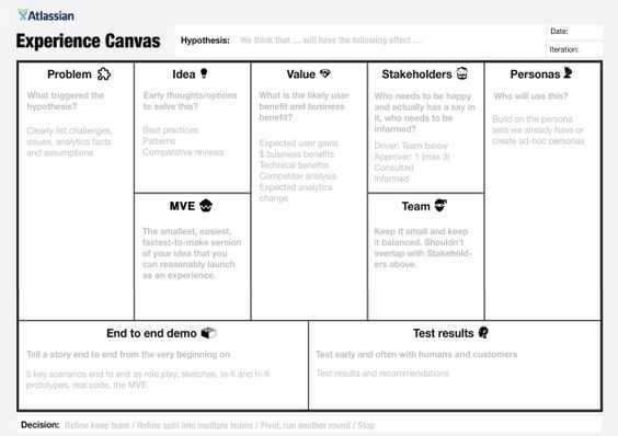 Best Business Model Canvas Images On   Business