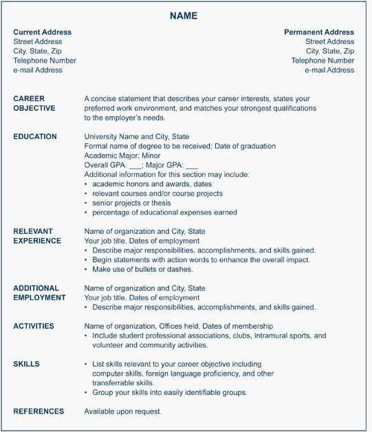 70 Luxury Photos Of Resume Samples Telemarketing Sales Representative Sample Resume Templates Chronological Resume Template Sample Resume Format