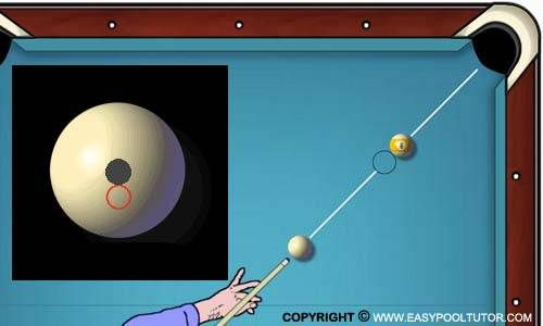 The Spider Billiards Training Aid New Pool Billiards Instructional Cool