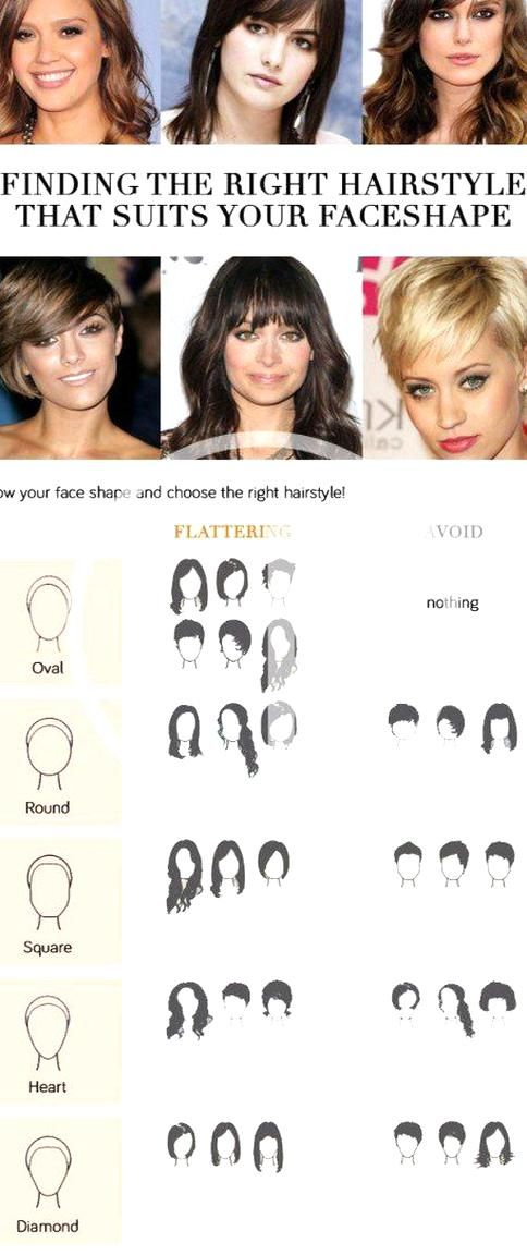 Finding The Right Hairstyle To Suit Your Face Shape Hubpages In 2020 Haircut For Face Shape Face Shape Hairstyles Oval Face Hairstyles