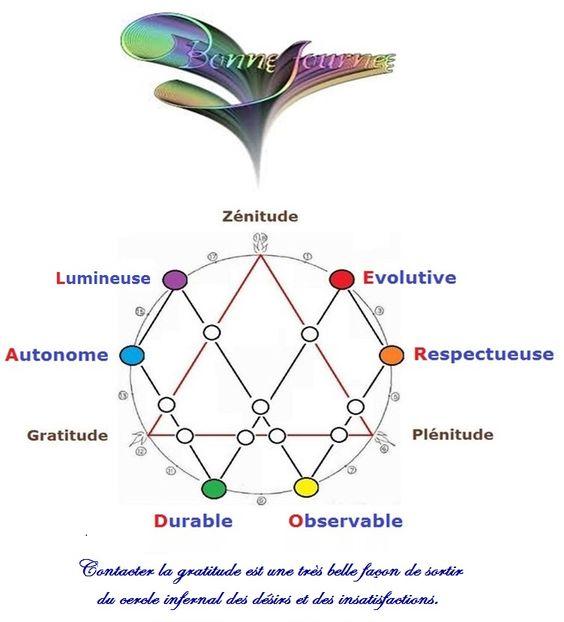 Le sens et l'essence de nos existences 3/3 152522bb8753d8c34052f9cf84acd227