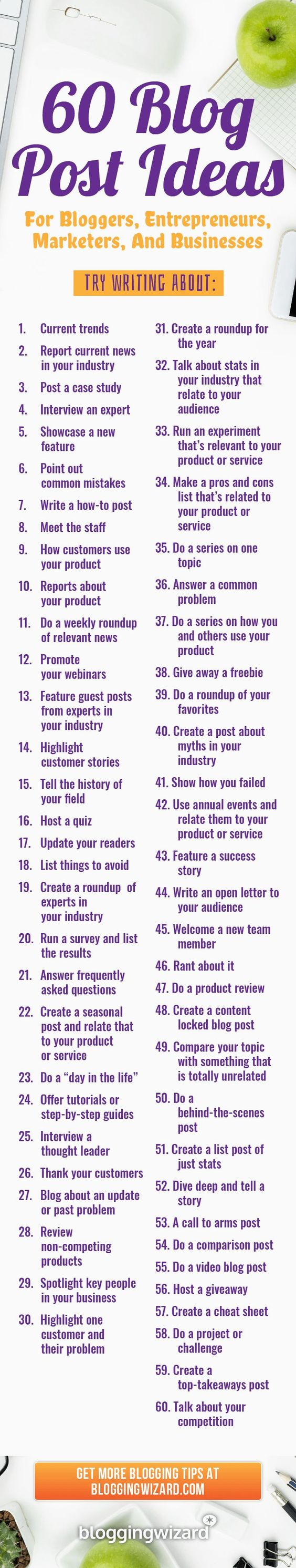 Not sure what to blog about? Use these blog post ideas to get started! #blogging #bloggingtips #bloggers #blog