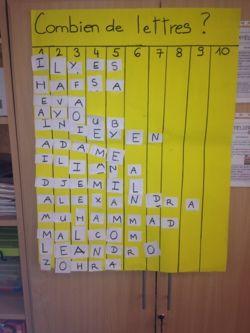 Travail sur les lettres du prénom