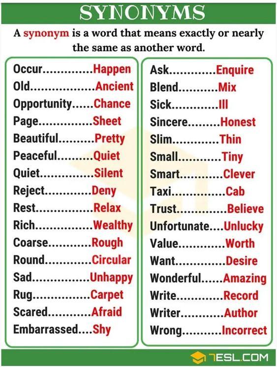 Pin By Alnasak On English English Language Teaching English Language Learning Learn English Vocabulary