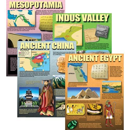 indus valley with the civilizations in mesopotamia and egypt As in egypt, mesopotamia, and along the indus river, chinese civilization began within a major river valley modern china itself is a huge geographical expanse.