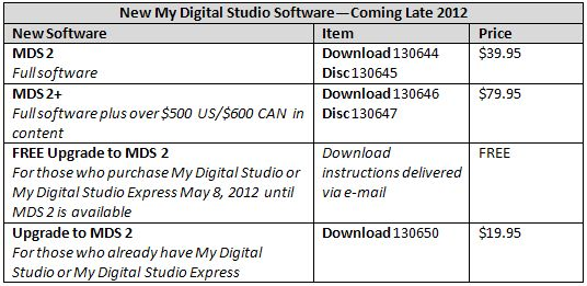 MDS 2 - My Digital Studio