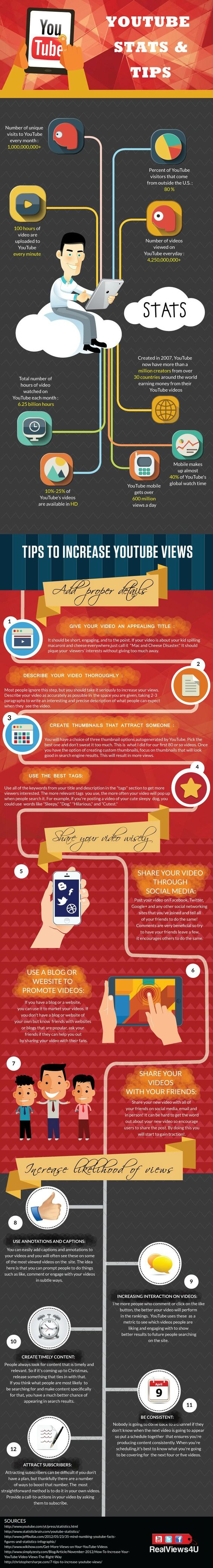 How to Maximize Your YouTube Views And Subscribers - Infographic: