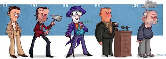 Imagens ilustrativas de atores famosos