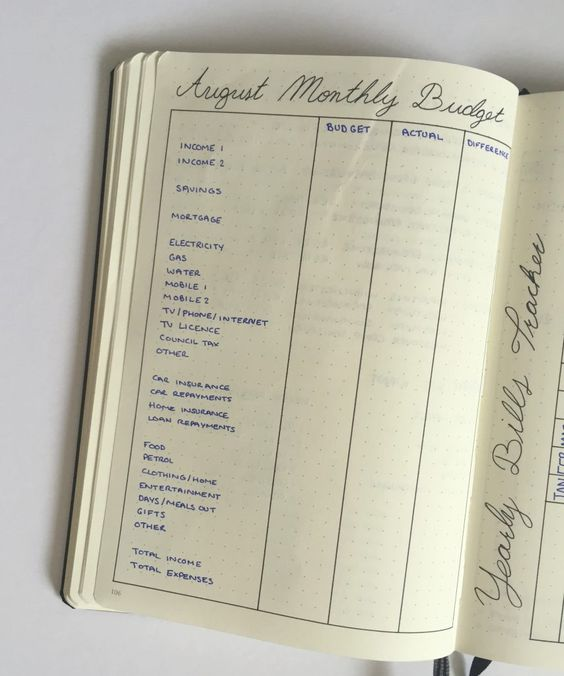 bullet journal budgeting monthly budget august: