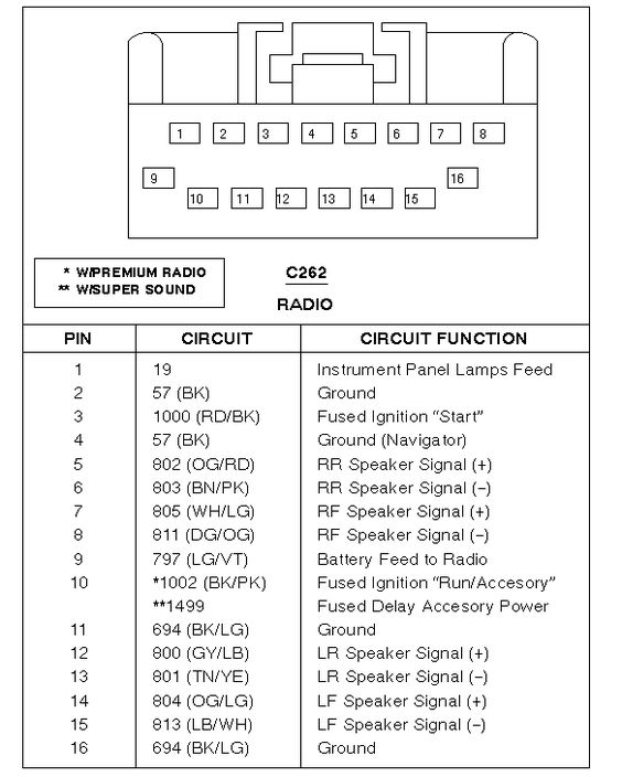 98 ford radio wiring diagram