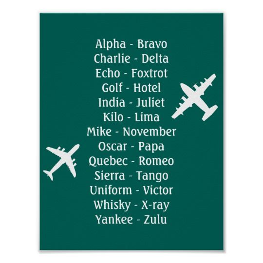 International Phonetic Alphabet Airplane Aviation Poster Zazzle