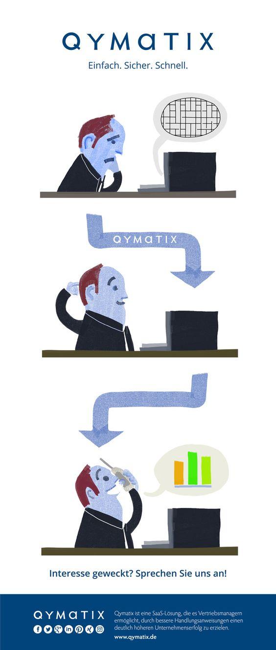Einfach.Sicher.Schnell. #qymatix #salesanalytics