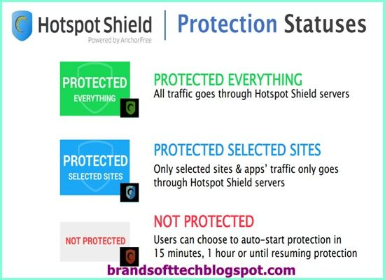 Failed To Find Vpn Network Adapter Hotspot Shield
