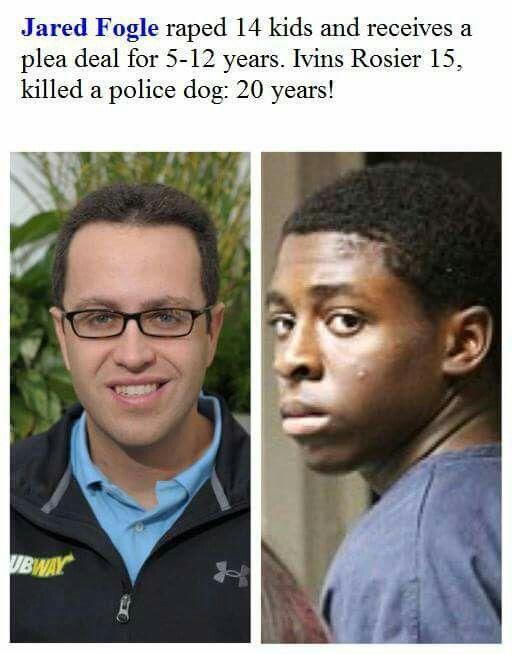 White privilege example