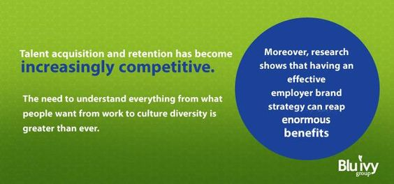 Employer Branding Strategy \ Employee Value Proposition ROI - branding strategy