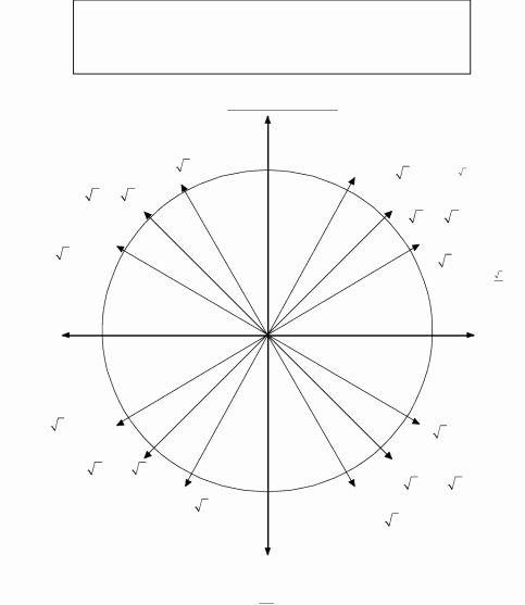 40 Blank Unit Circle Pdf In 2020 Blank Unit Circle Document