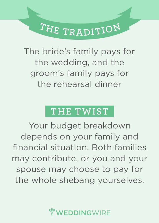 The Traditional Who Pays For A Wedding With Twist Weddingtraditions