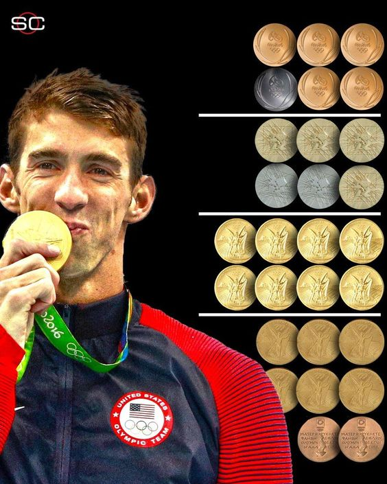 Michael Phelps' final Olympic medal count: • 6 in Rio; • 6 in London; • 8 in Beijing; • 8 in Athens.