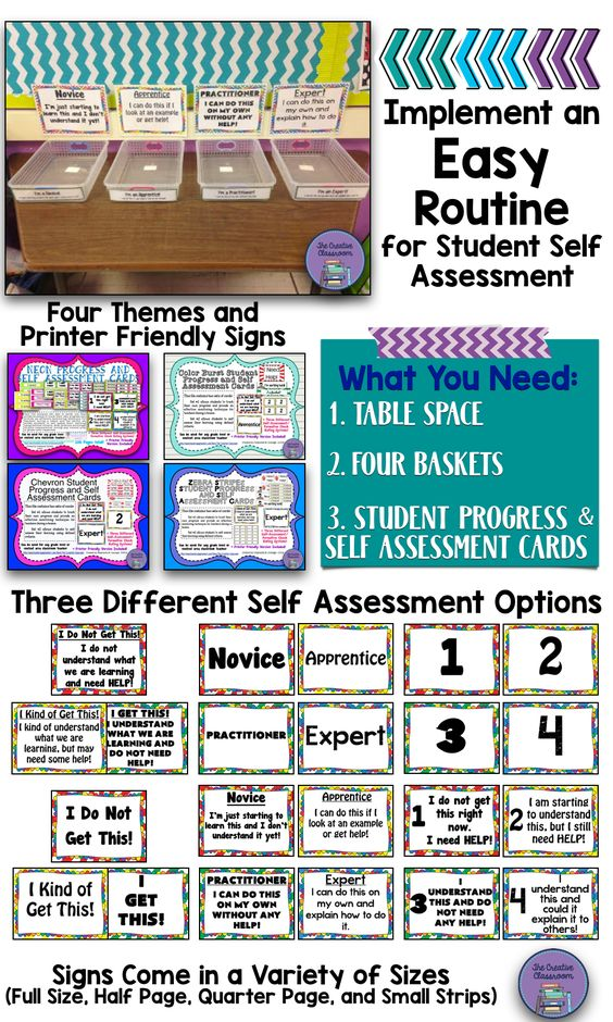 Are you looking for an EASY classroom-tested routine to implement - student self assessment
