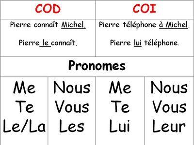 Resultado de imagen de pronoms cod et coi
