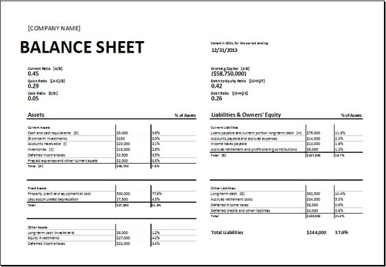 Calculating ratios balance sheet DOWNLOAD at http\/\/www - asset and liability statement template