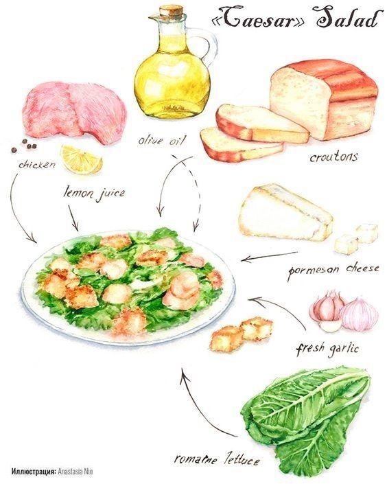 caesar salad anastasia nio food journal food food photography
