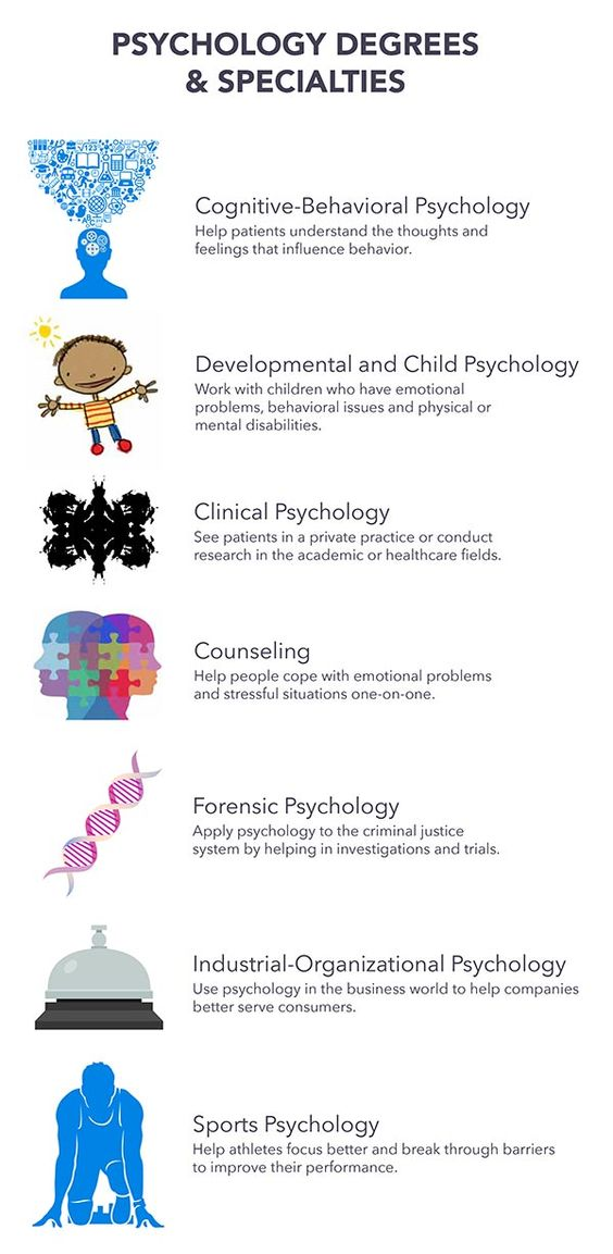 Psychology different types of nursing majors