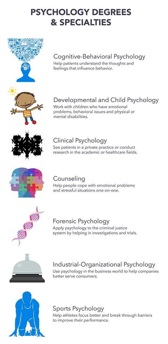 Psychology different types of nursing majors