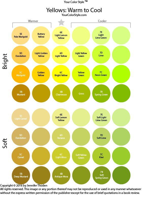 Shades Of Yellow Your Color Style Soft Autumn Color Palette Shades Of Yellow Color Fall Color Palette