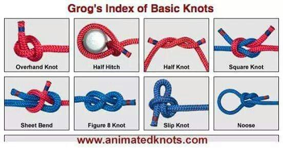 Pinterest the world s catalog of ideas for Fishing knots easy