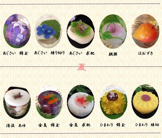 【楽天市場】【送料無料】季節の上生菓子セット:金米堂本店