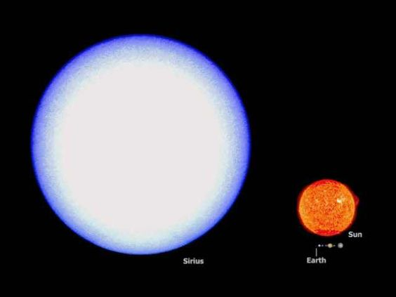 how big is venus compared to other planets - photo #11