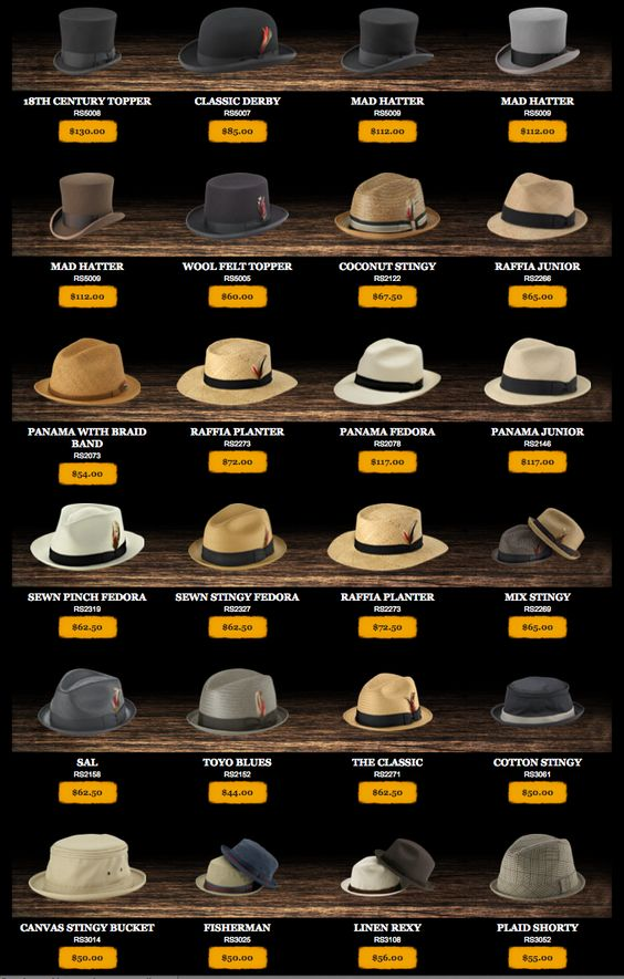 Not to sound weird, but this is one of my favorite interests because I would be the one in the group that would wear hats.